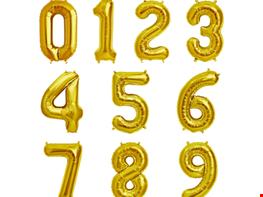 bong bóng chữ và số